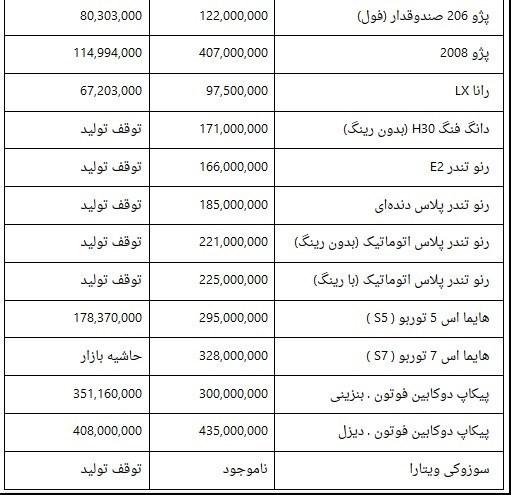 قیمت محصولات ایرانخودرو در ۹ بهمن